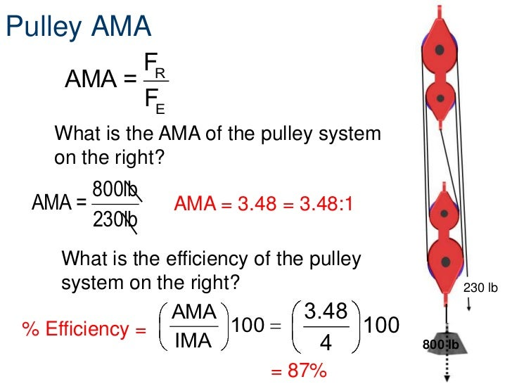 Fixed Pulley Equation : Simple machinesleverwheelandaxlepulley