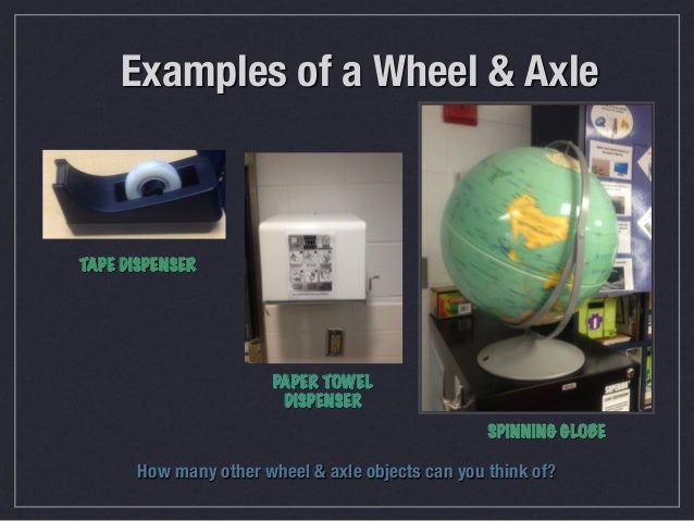 Examples Of Wheel And Axle simple machines power point