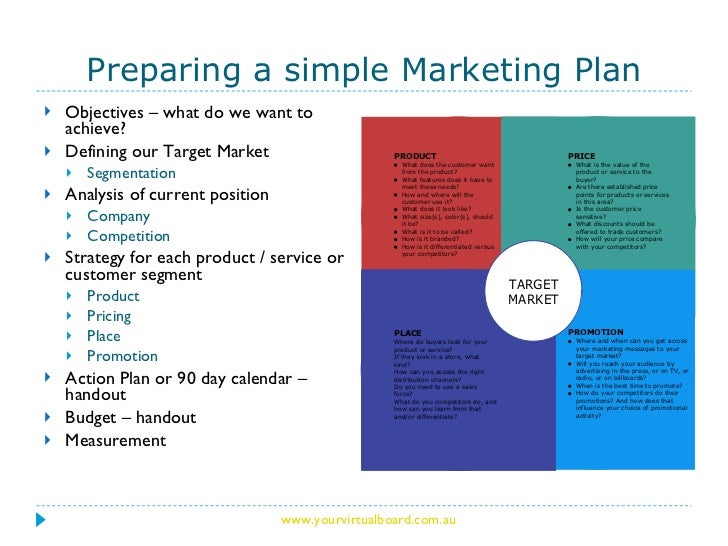 How to develop a simple marketing plan