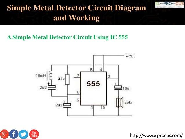 simple metal detector circuit diagram and working 11 638 jpg cb 1447830049 rh slideshare net metal detector circuit diagram using 555 timer metal detector circuit diagram using transistor