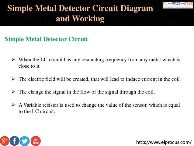 Component Metal Detector Schematic Surfmaster Pi Metal Detector