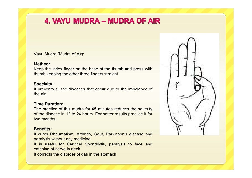 Simple Mudras For Health