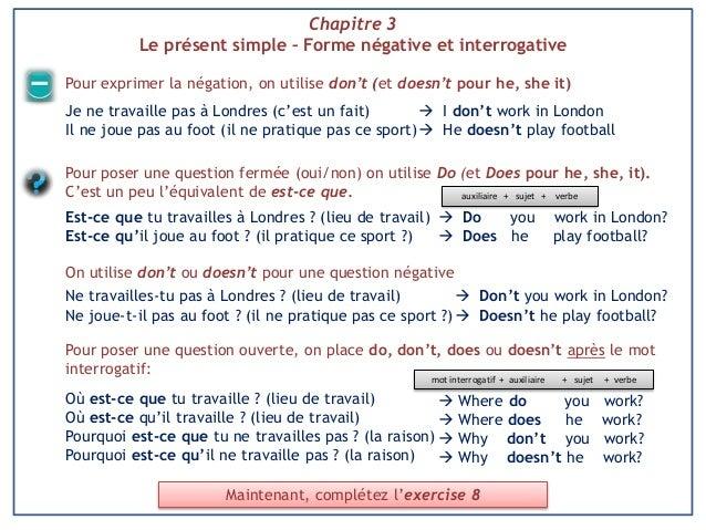 Present Simple Negatif Et Interrogatif En Anglais