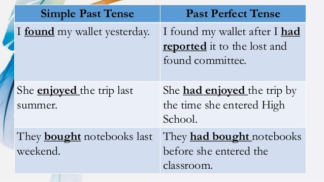 Simple Past and Past Perfect Tense