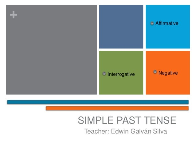 + Affirmative  Interrogative  Negative  SIMPLE PAST TENSE Teacher: Edwin Galván Silva