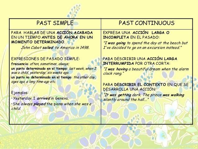simple past vs past progressive exercises pdf