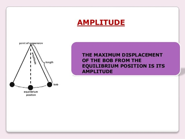 """the simple pendulum If by """"simple pendulum"""" you mean something similar to an ideal light flexible string with an ideal point weight on the end, the most usual application is in high- school labs so that students can """"measure"""" gn (the earth's gravity) without performin."""