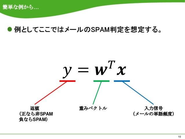 簡単な例から…       返値       重みベクトル      入力信号    (正なら非SPAM            (メールの単語頻度)    負ならSPAM)                                   ...
