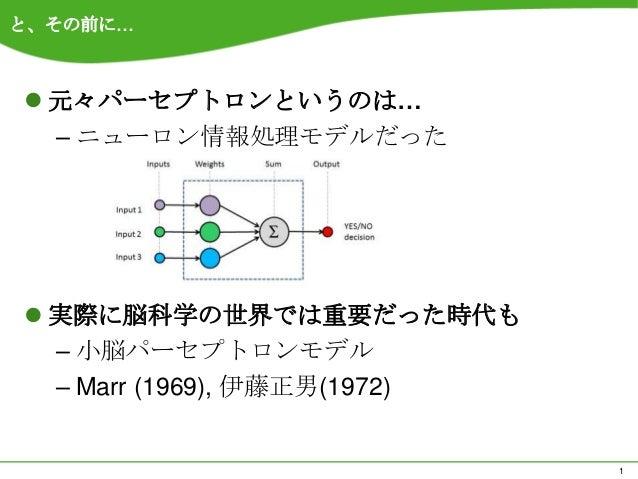 Simple perceptron by TJO Slide 2