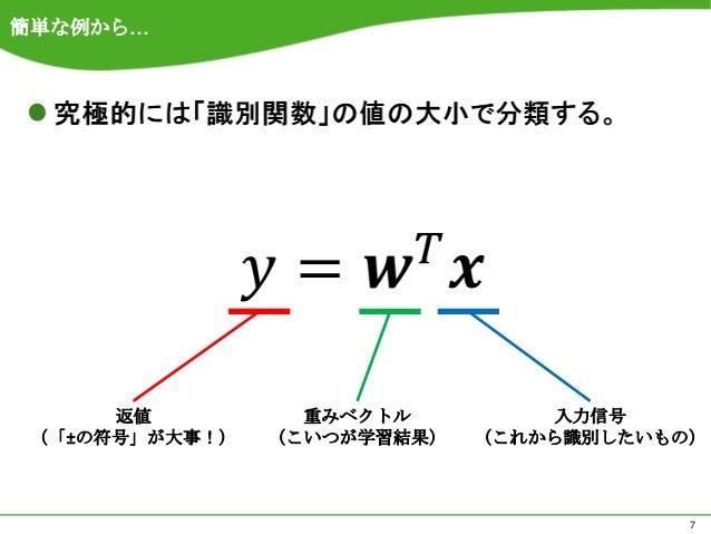 簡単な例から…      返値          重みベクトル         入力信号 (「±の符号」が大事!)   (こいつが学習結果)   (これから識別したいもの)                                   ...