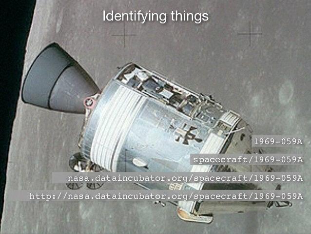 Identifying things spacecraft/1969-059A nasa.dataincubator.org/spacecraft/1969-059A http://nasa.dataincubator.org/spacecra...
