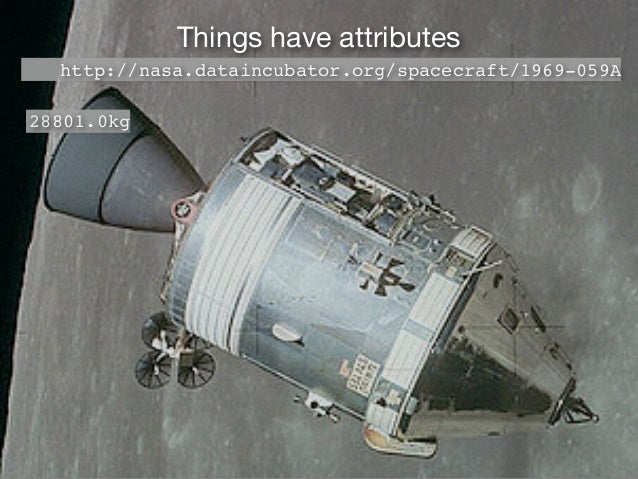 Things have attributes http://nasa.dataincubator.org/spacecraft/1969-059A 28801.0kg Columbia