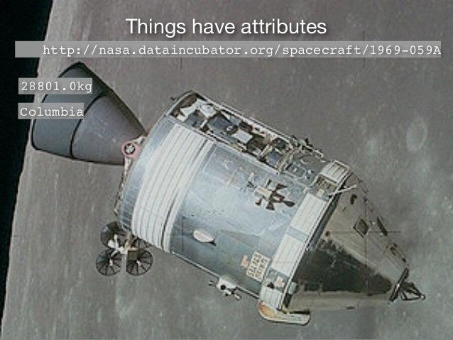 Things have attributes http://nasa.dataincubator.org/spacecraft/1969-059A 28801.0kg Columbia Apollo 11 CSM CSM-107 United ...