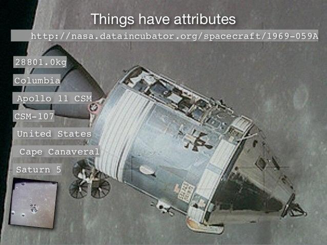 http://nasa.dataincubator.org/spacecraft/1969-059A