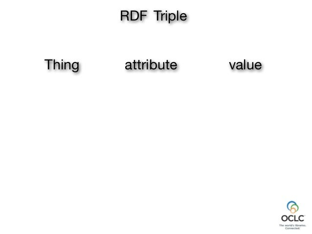 property RDF Triple Thing value Thing property Thing