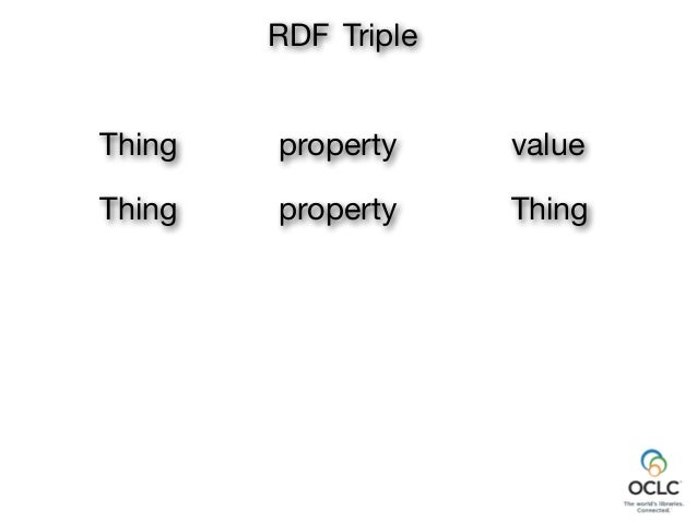 property RDF Triple Thing value Thing property Thing ../person/A hasParent