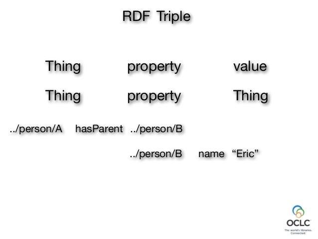 RDF Triple Merging