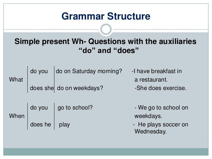Tenses Questions Exercises
