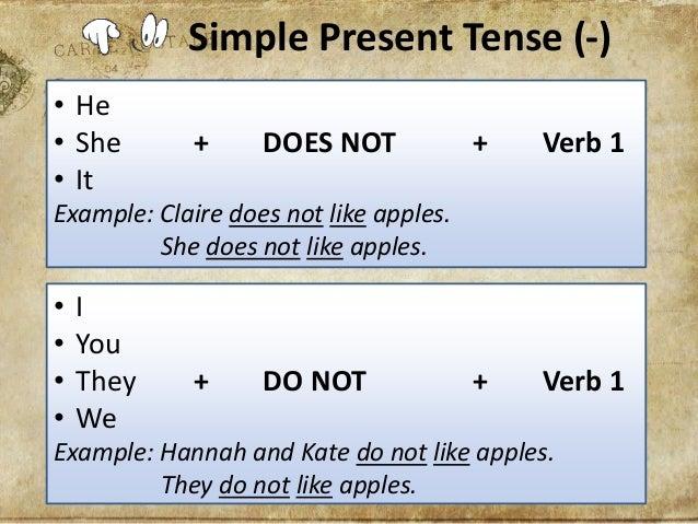 Simple present tense negative form