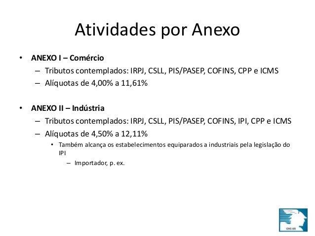 Atividades por Anexo  • ANEXO I – Comércio  – Tributos contemplados: IRPJ, CSLL, PIS/PASEP, COFINS, CPP e ICMS  – Alíquota...