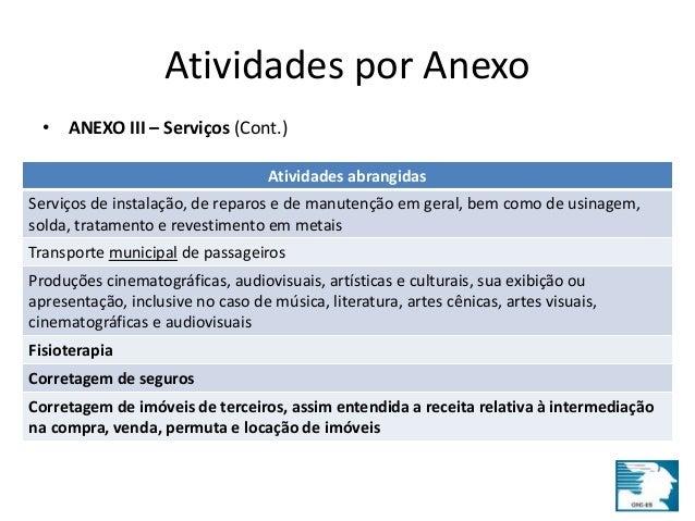 Atividades por Anexo  • ANEXO III – Serviços (Cont.)  Atividades abrangidas  Serviços de instalação, de reparos e de manut...
