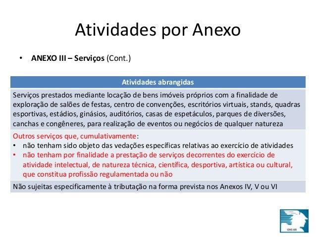 Atividades por Anexo  • ANEXO III – Serviços (Cont.)  Atividades abrangidas  Serviços prestados mediante locação de bens i...