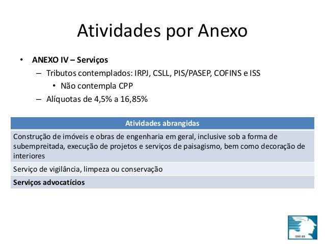 Atividades por Anexo  • ANEXO IV – Serviços  – Tributos contemplados: IRPJ, CSLL, PIS/PASEP, COFINS e ISS  • Não contempla...