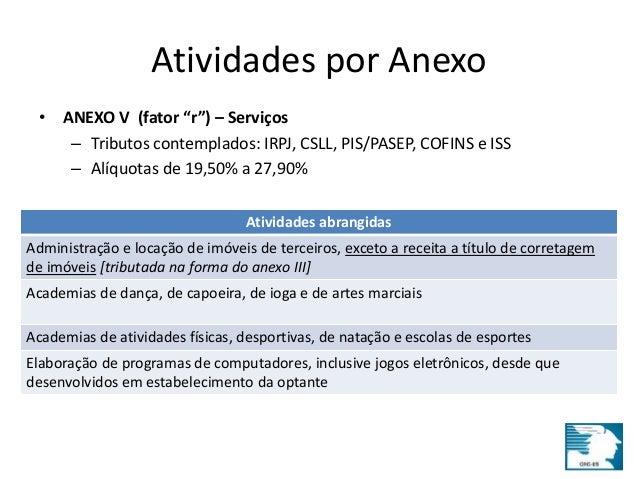 """Atividades por Anexo  • ANEXO V (fator """"r"""") – Serviços  – Tributos contemplados: IRPJ, CSLL, PIS/PASEP, COFINS e ISS  – Al..."""