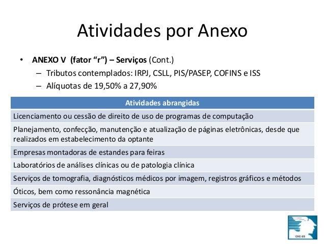 """Atividades por Anexo  • ANEXO V (fator """"r"""") – Serviços (Cont.)  – Tributos contemplados: IRPJ, CSLL, PIS/PASEP, COFINS e I..."""