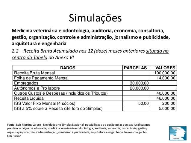 Simulações  Medicina veterinária e odontologia, auditoria, economia, consultoria,  gestão, organização, controle e adminis...