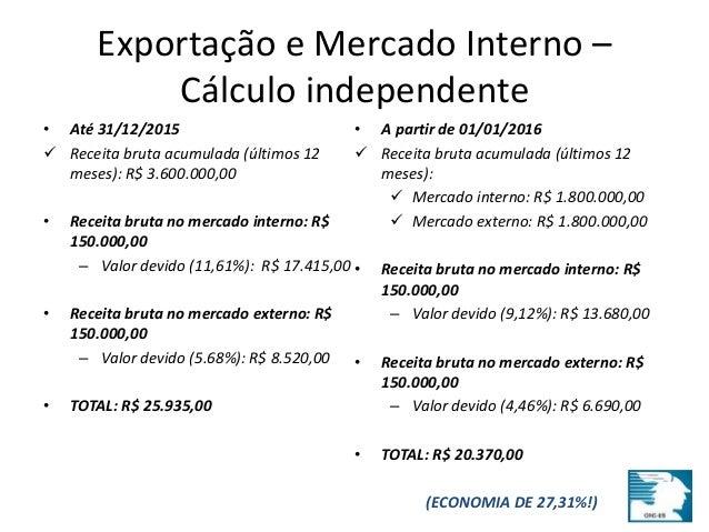 Exportação e Mercado Interno –  Cálculo independente  • Até 31/12/2015   Receita bruta acumulada (últimos 12  meses): R$ ...