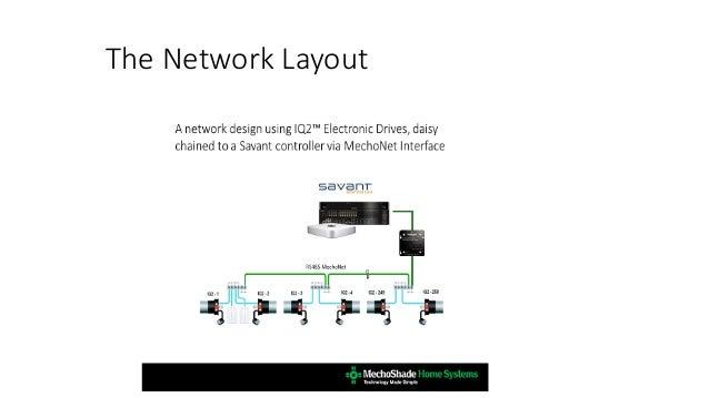simple savant integration 2 638?cb=1453145238 simple savant integration mechoshade systems wire diagram at soozxer.org
