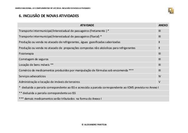 SIMPLES NACIONAL. LEI COMPLEMENTAR Nº 147/2014. INCLUSÃO DE NOVAS ATIVIDADES  6. INCLUSÃO DE NOVAS ATIVIDADES  ATIVIDADE A...