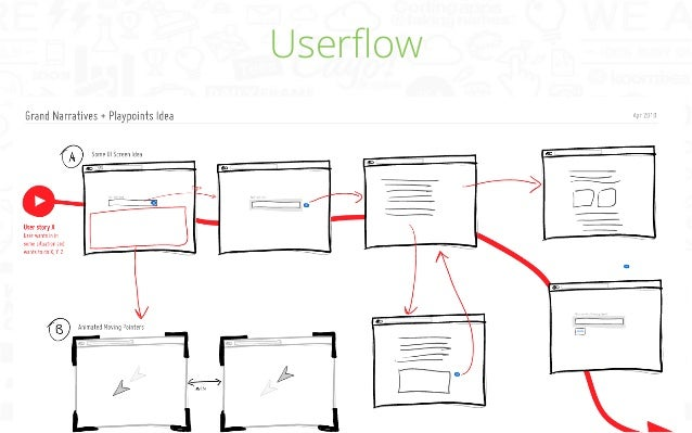 Koombea flow process