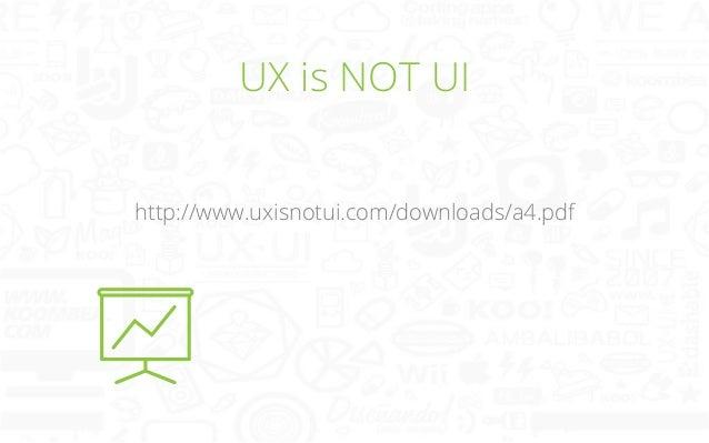 Purpose behind UI-User Interface • User Acquisition • Brand • Instill trust
