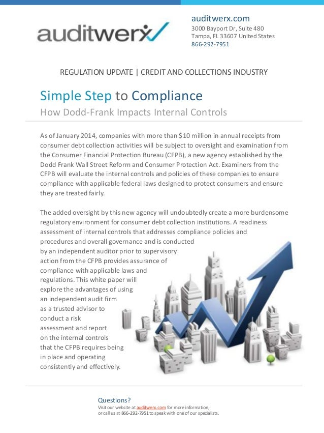 How Dodd-Frank Impacts Internal Controls Simple Step to Compliance auditwerx.com 3000 Bayport Dr, Suite 480 Tampa, FL 3360...