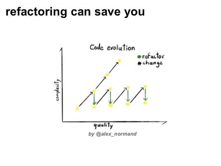 refactoring can save you by @alex_normand