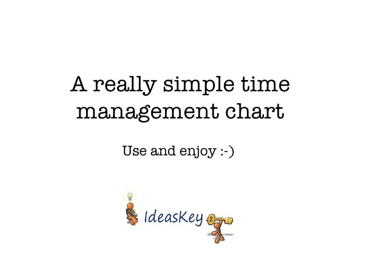 A really simple time management chart Use and enjoy :-)