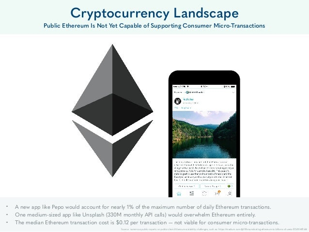 11 Cryptocurrency Landscape Public Ethereum Is Not Yet Capable of Supporting Consumer Micro-Transactions • A new app like ...