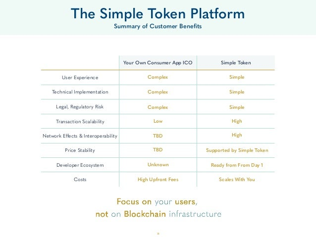 38 The Simple Token Platform Summary of Customer Benefits Your Own Consumer App ICO Simple Token User Experience Technical ...