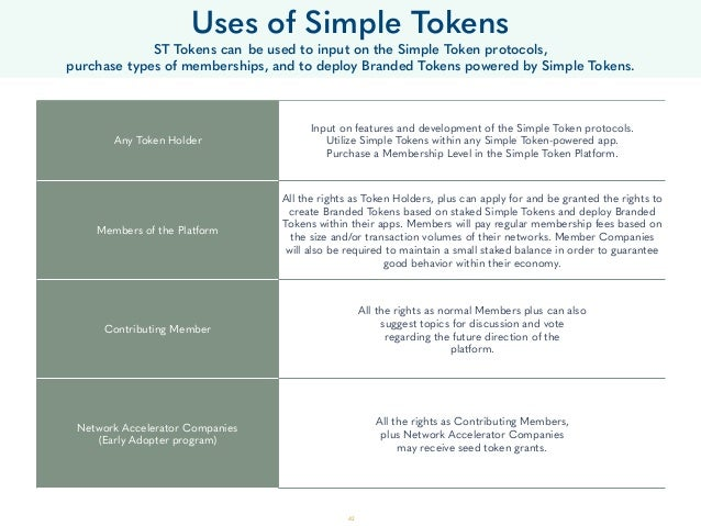 42 Any Token Holder Input on features and development of the Simple Token protocols. Utilize Simple Tokens within any Simp...