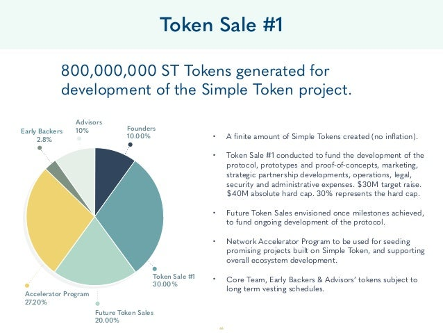 46 800,000,000 ST Tokens generated for development of the Simple Token project. • A finite amount of Simple Tokens created ...