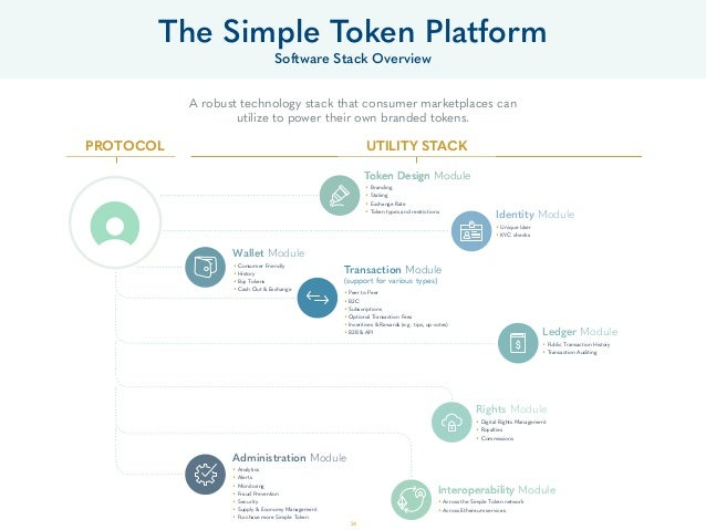 A robust technology stack that consumer marketplaces can utilize to power their own branded tokens. The Simple Token Platf...