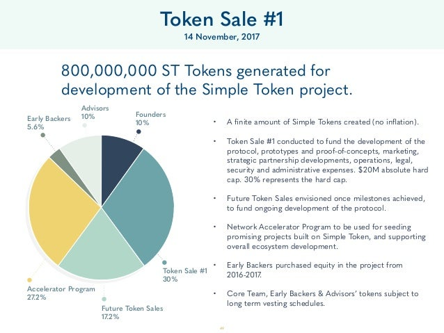 49 800,000,000 ST Tokens generated for development of the Simple Token project. • A finite amount of Simple Tokens created ...