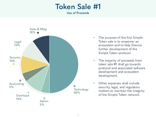 51 • The purpose of the first Simple Token sale is to empower an ecosystem and to help finance further development of the Si...