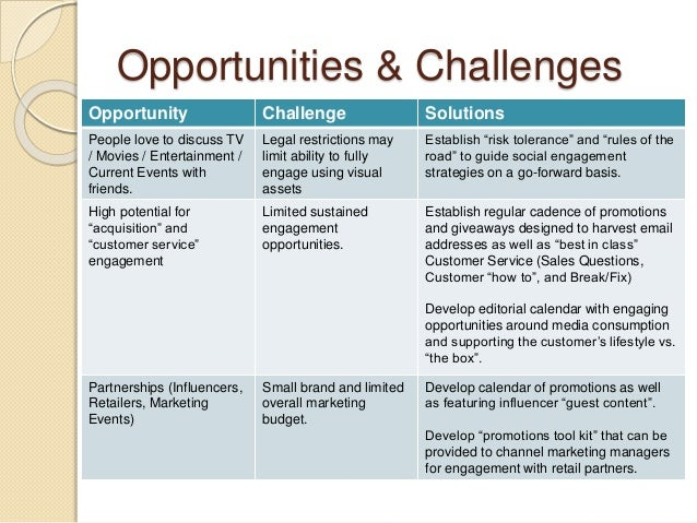Challenges and Opportunities of Community Engaged Teaching