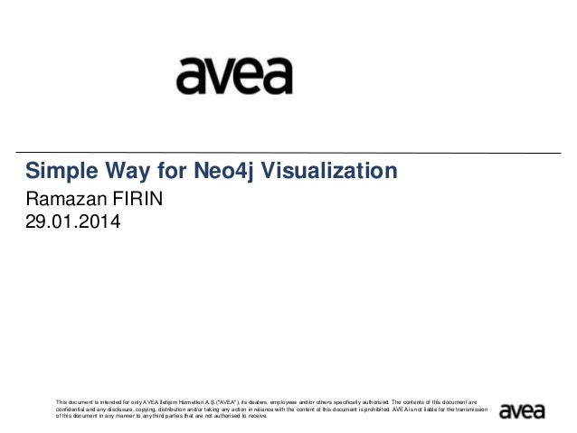 Simple Way for Neo4j Visualization Ramazan FIRIN 29.01.2014  This document is intended for only AVEA İletişim Hizmetleri A...