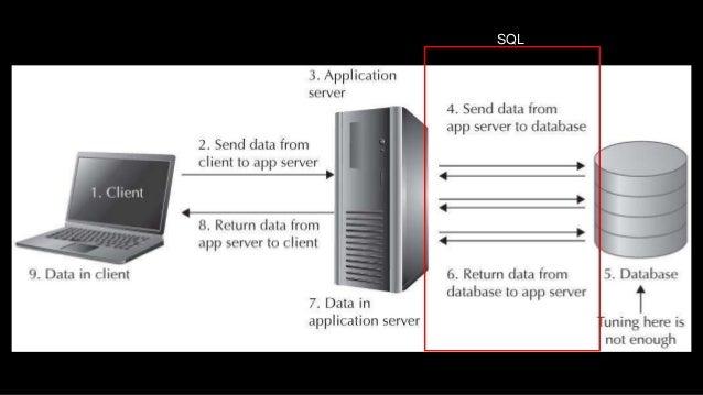 Simple web security