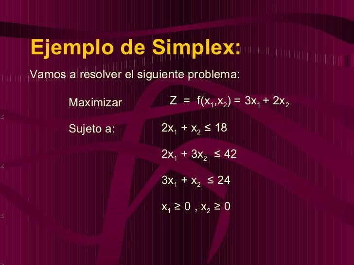 método Simplex Slide 2