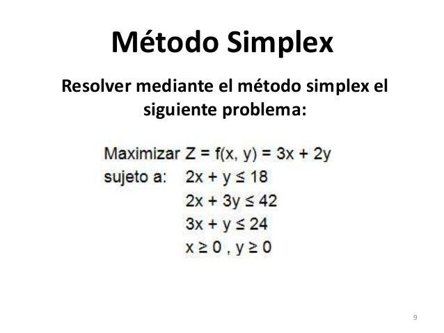 Optimizacion metodo simplex